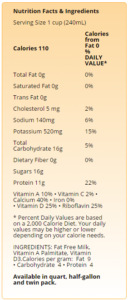 Chart of Skim Plus Original Milk Nutrition Facts and Ingredients